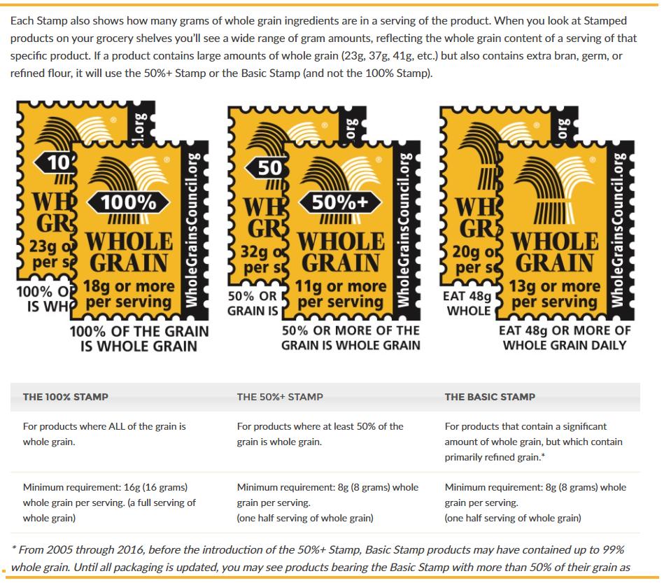 100 Percent Whole Grain Stamp
